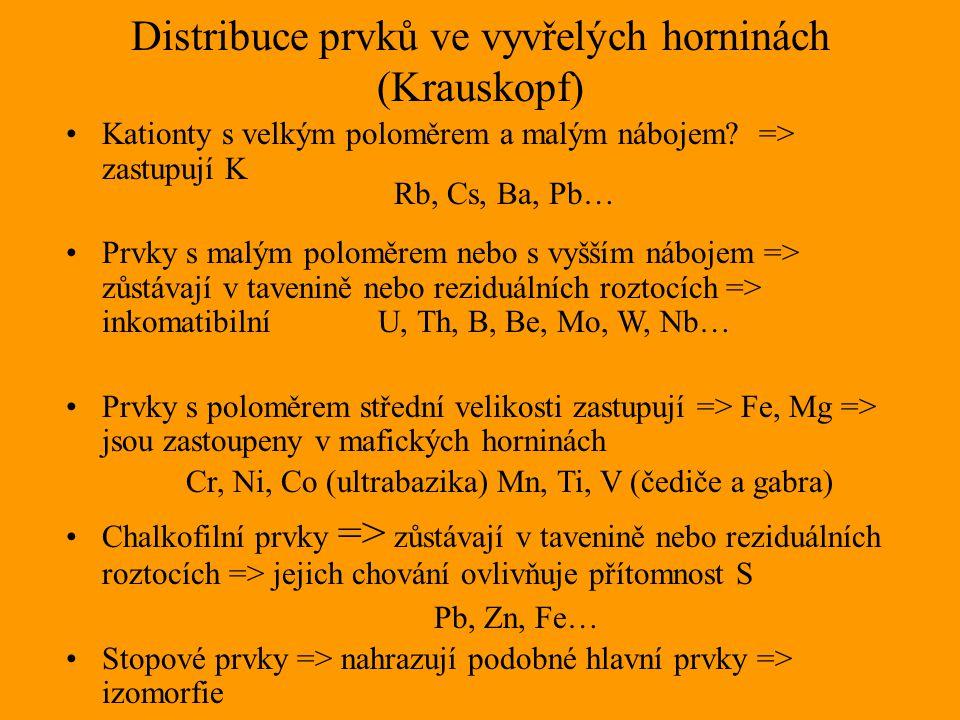 Distribuce prvků ve vyvřelých horninách (Krauskopf)