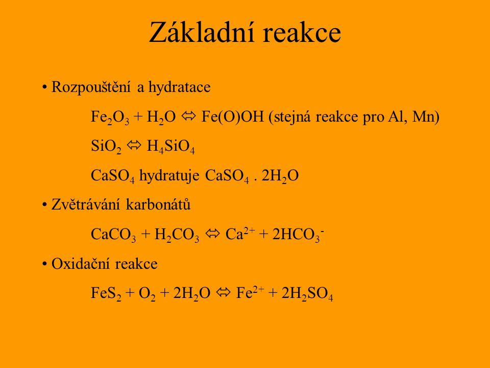 Základní reakce Rozpouštění a hydratace