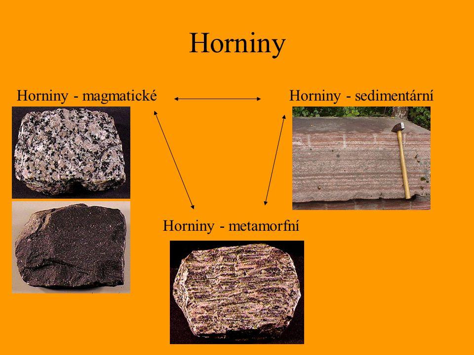 Horniny Horniny - magmatické Horniny - sedimentární