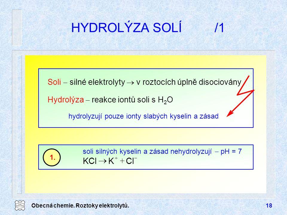 HYDROLÝZA SOLÍ /1 ® Cl K KCl