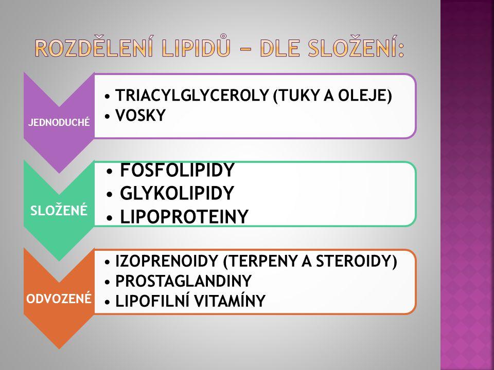 rozdělení lipidů − dle složení: