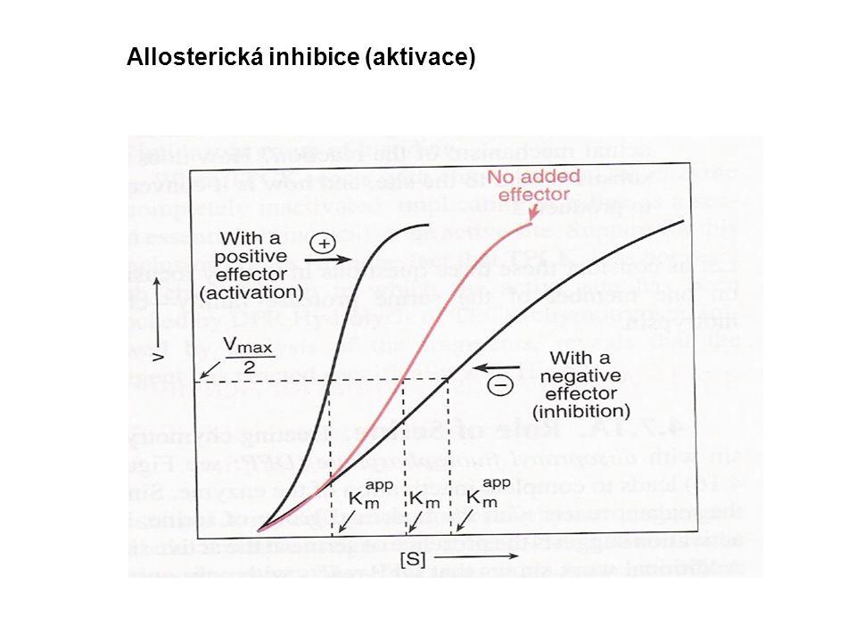 Allosterická inhibice (aktivace)