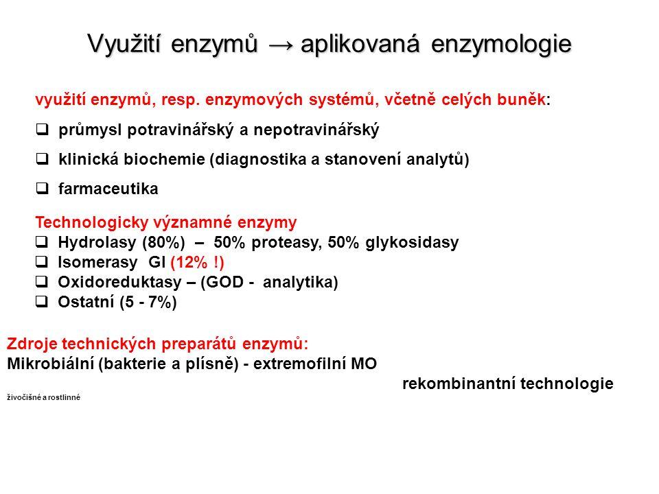 Využití enzymů → aplikovaná enzymologie