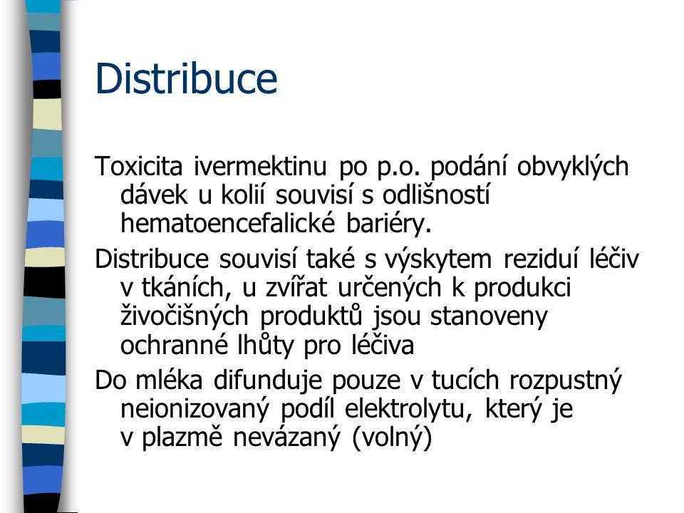 Distribuce Toxicita ivermektinu po p.o. podání obvyklých dávek u kolií souvisí s odlišností hematoencefalické bariéry.