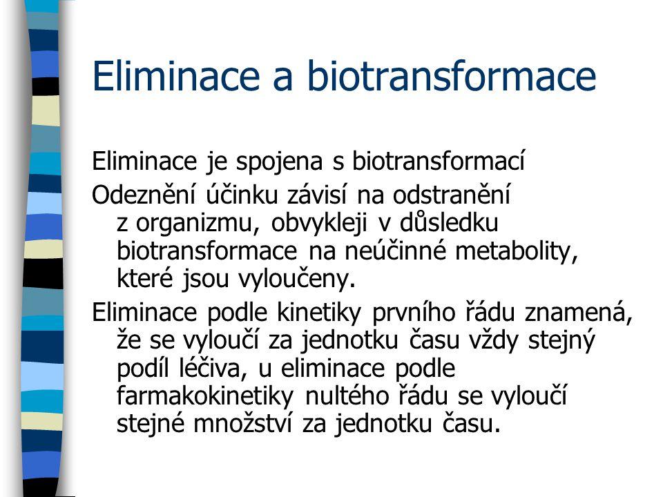 Eliminace a biotransformace