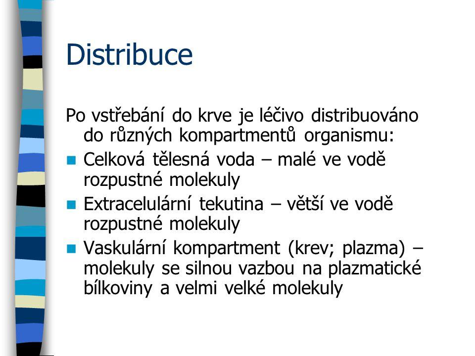 Distribuce Po vstřebání do krve je léčivo distribuováno do různých kompartmentů organismu: