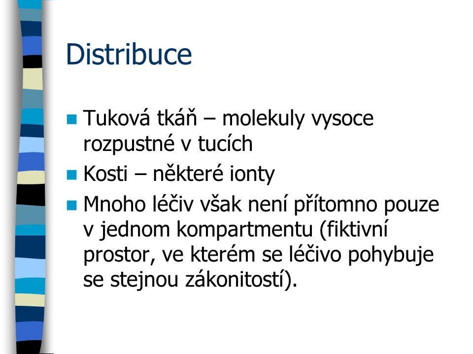 Distribuce Tuková tkáň – molekuly vysoce rozpustné v tucích