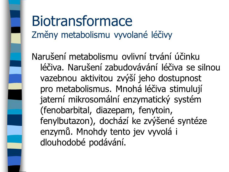 Biotransformace Změny metabolismu vyvolané léčivy