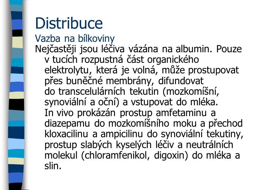 Distribuce Vazba na bílkoviny