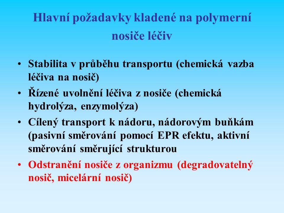 Hlavní požadavky kladené na polymerní nosiče léčiv