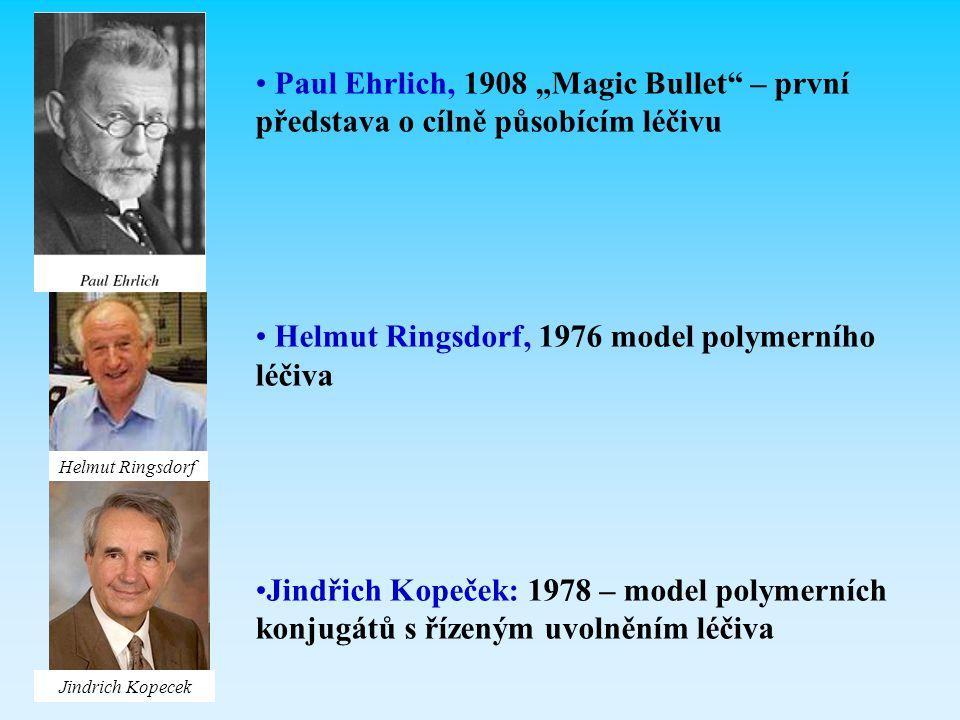 Helmut Ringsdorf, 1976 model polymerního léčiva