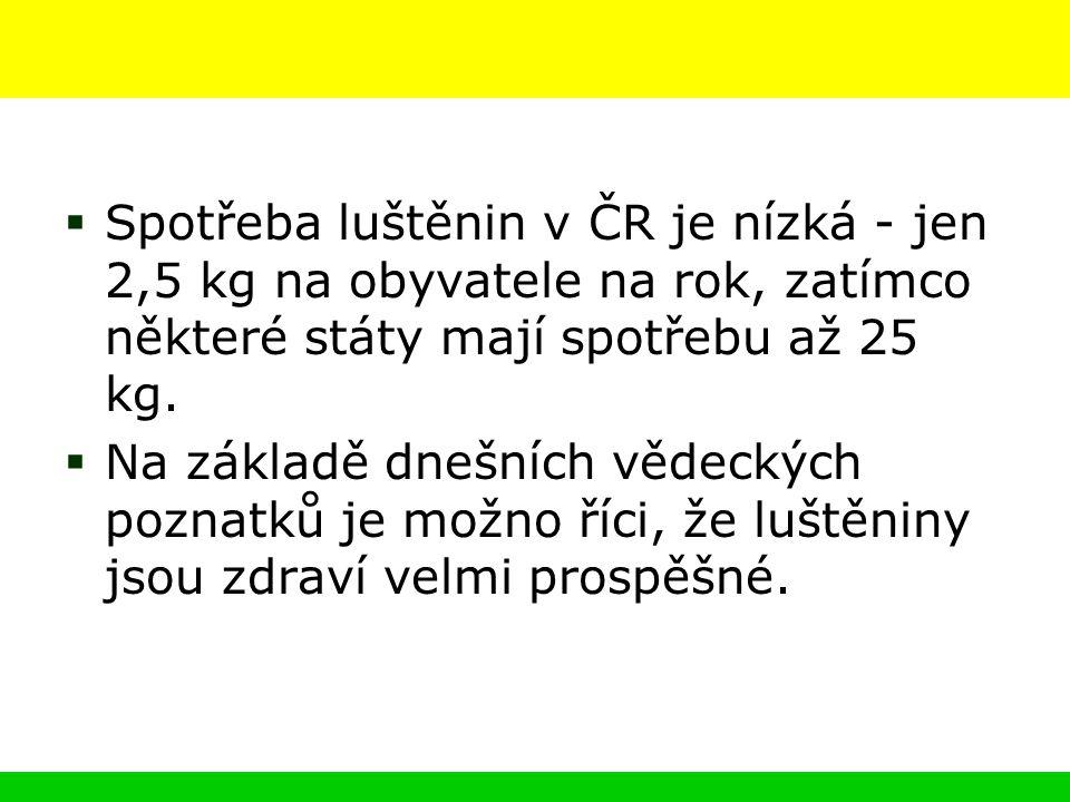 Spotřeba luštěnin v ČR je nízká - jen 2,5 kg na obyvatele na rok, zatímco některé státy mají spotřebu až 25 kg.
