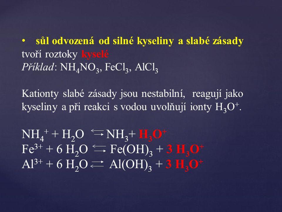 sůl odvozená od silné kyseliny a slabé zásady