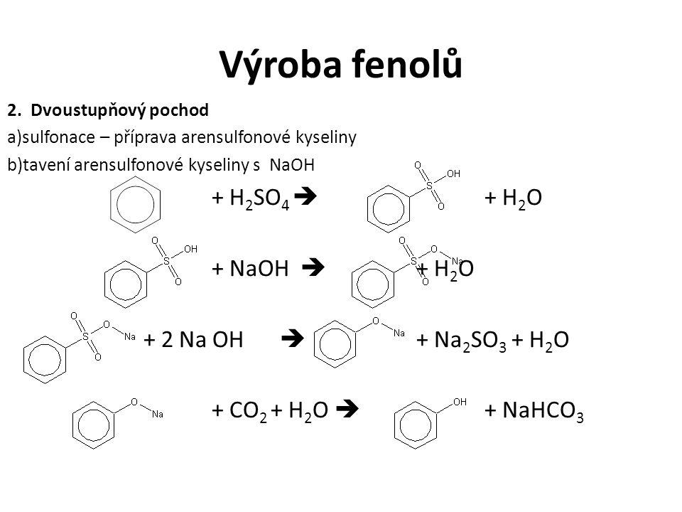 Výroba fenolů + H2SO4  + H2O + NaOH  + H2O