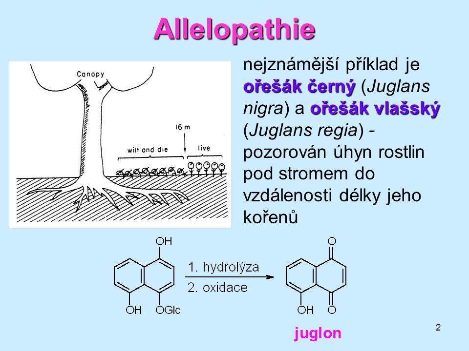 Allelopathie