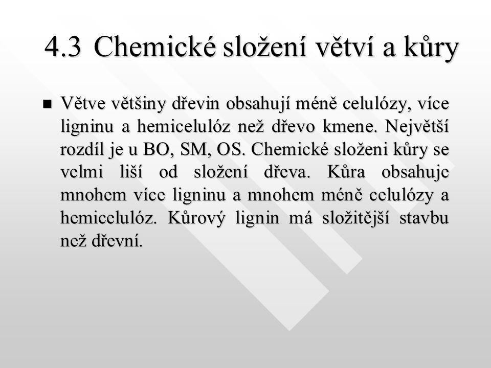 4.3 Chemické složení větví a kůry