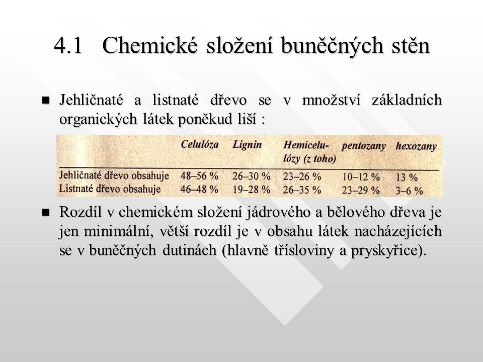 4.1 Chemické složení buněčných stěn