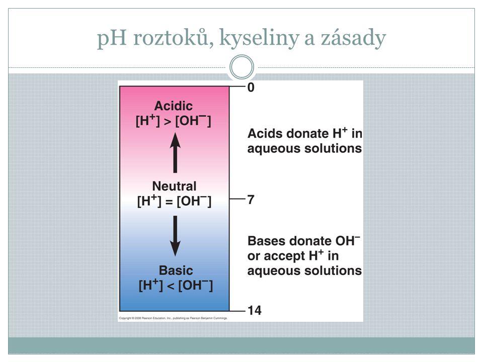 pH roztoků, kyseliny a zásady