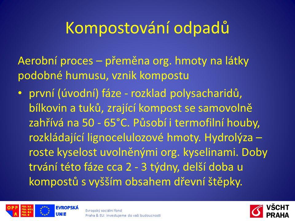 Kompostování odpadů Aerobní proces – přeměna org. hmoty na látky podobné humusu, vznik kompostu.