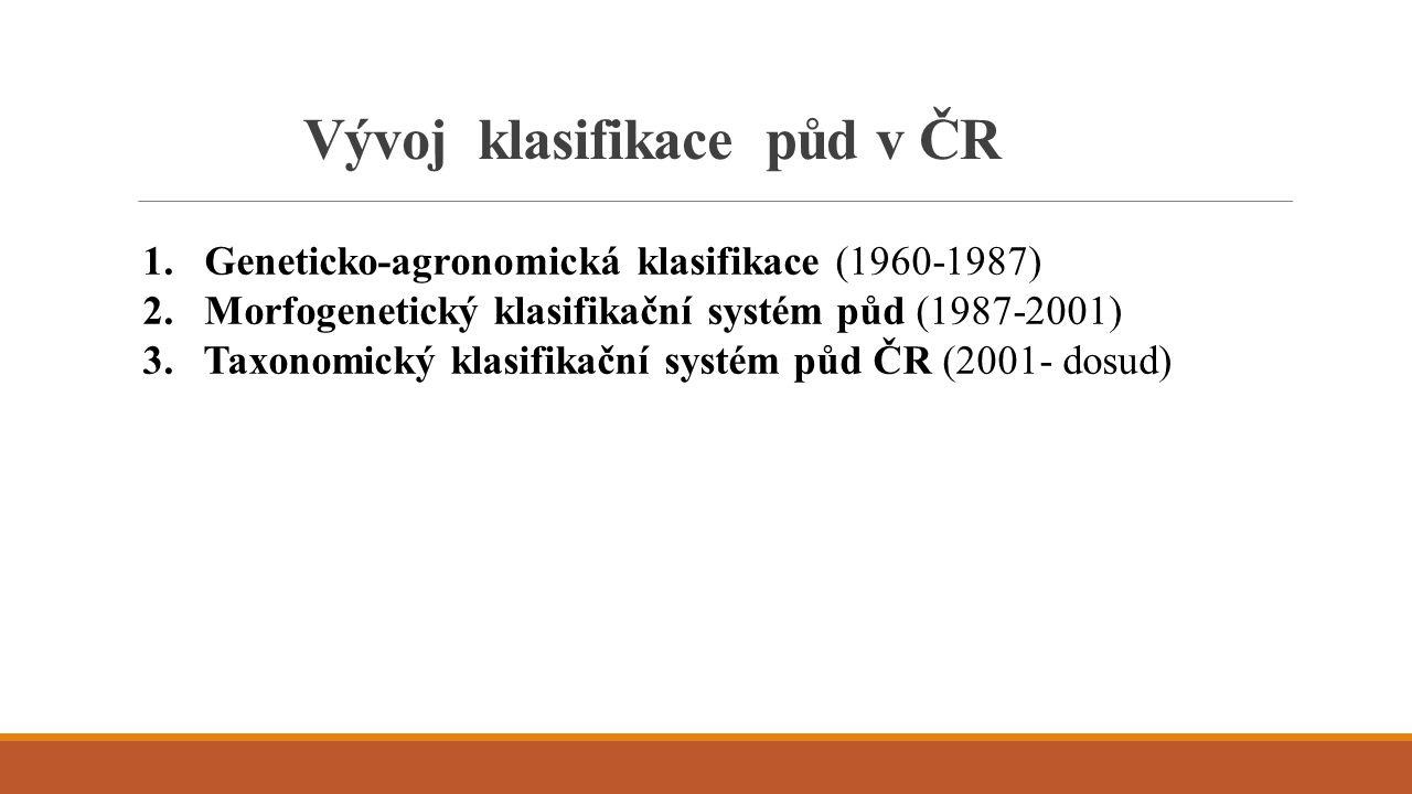 Vývoj klasifikace půd v ČR