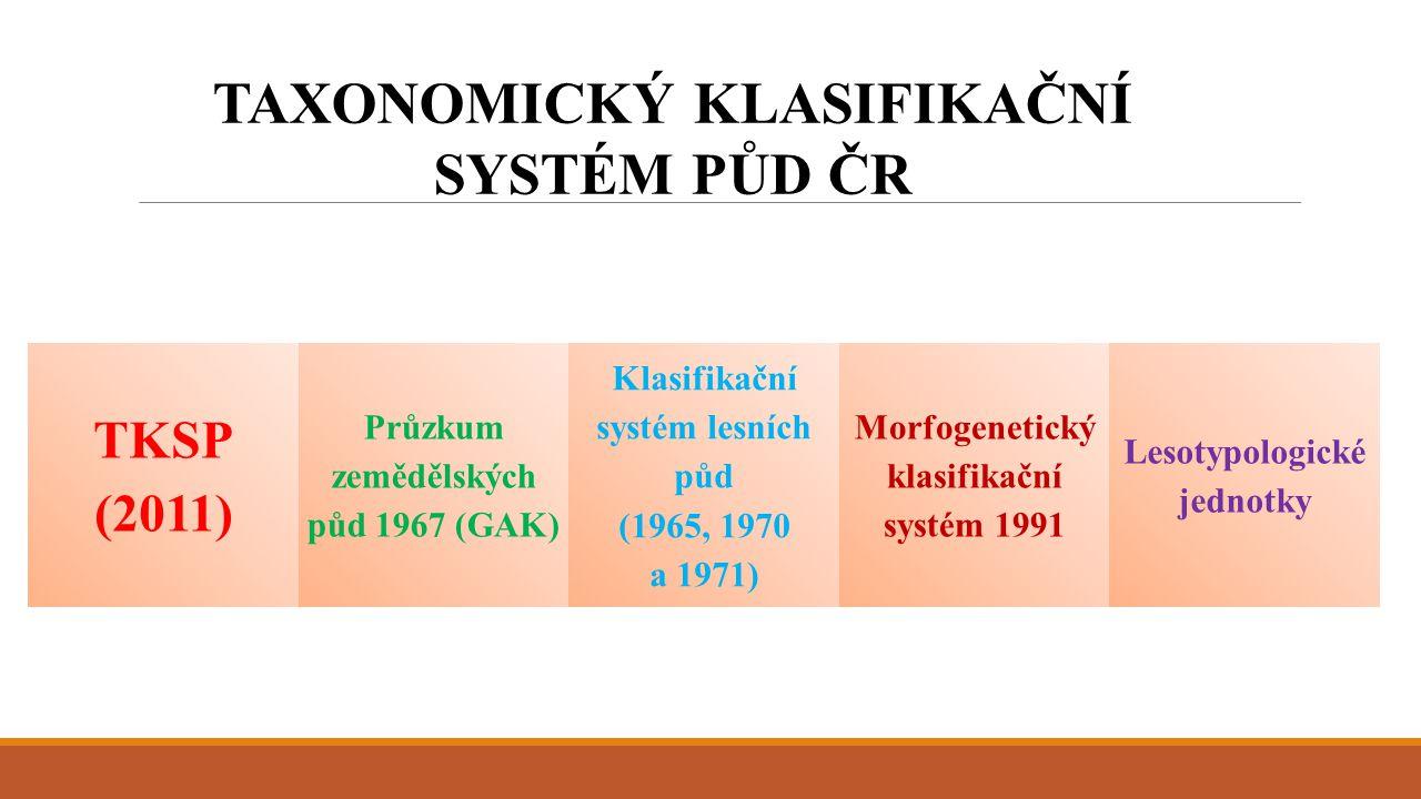 TAXONOMICKÝ KLASIFIKAČNÍ SYSTÉM PŮD ČR