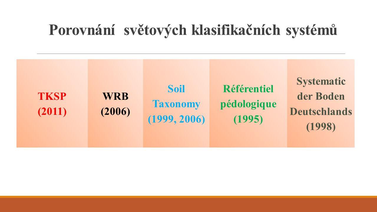 Porovnání světových klasifikačních systémů