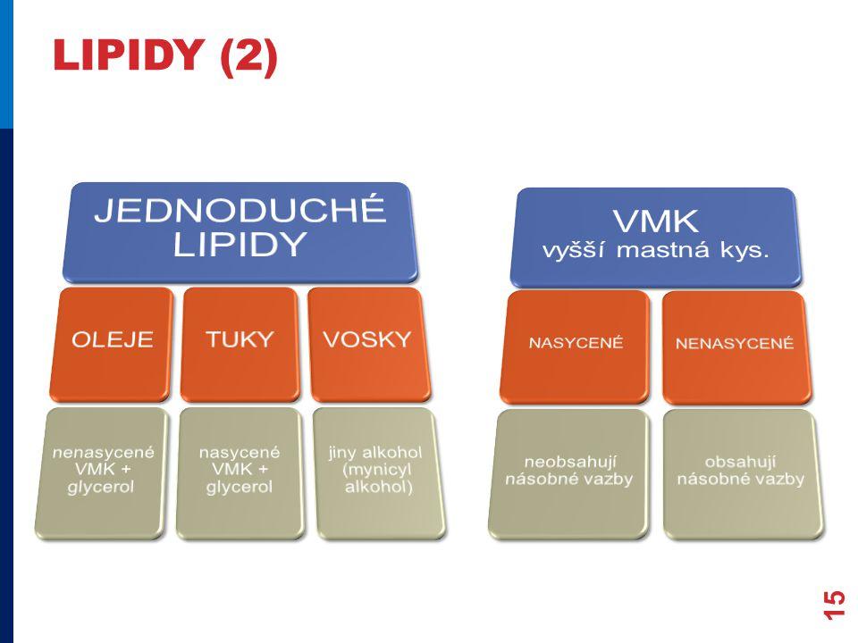 VMK vyšší mastná kys. lipidy (2) NASYCENÉ neobsahují násobné vazby