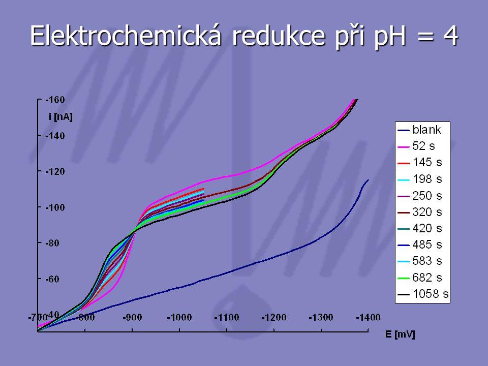 Elektrochemická redukce při pH = 4