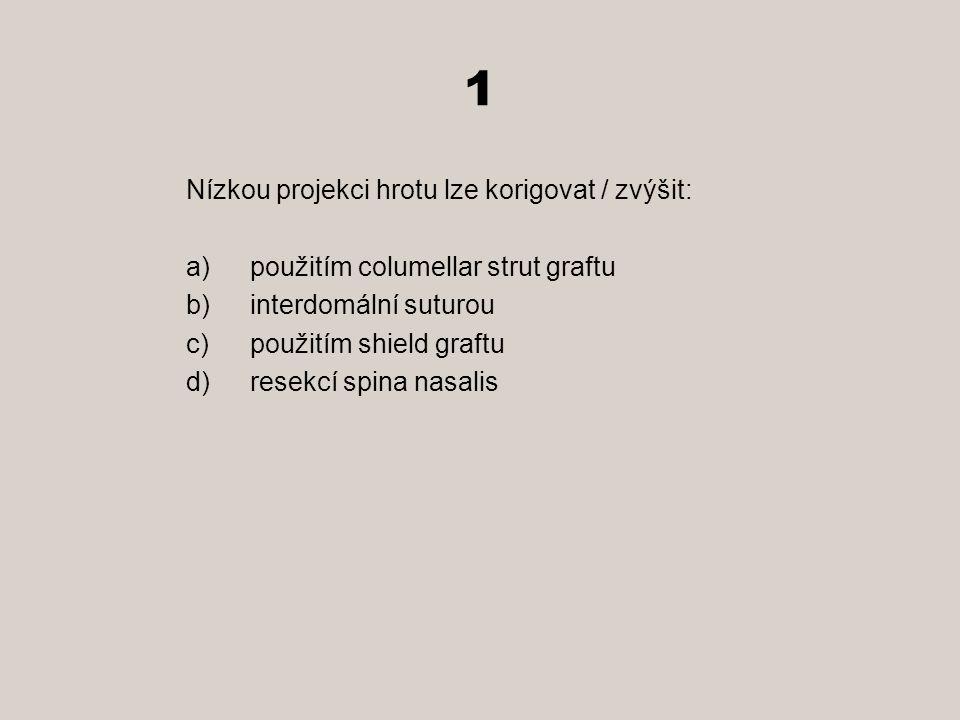 1 Nízkou projekci hrotu lze korigovat / zvýšit: