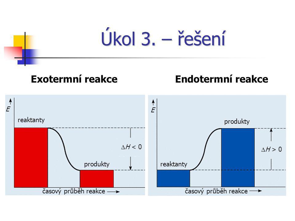 Úkol 3. – řešení Exotermní reakce Endotermní reakce E produkty
