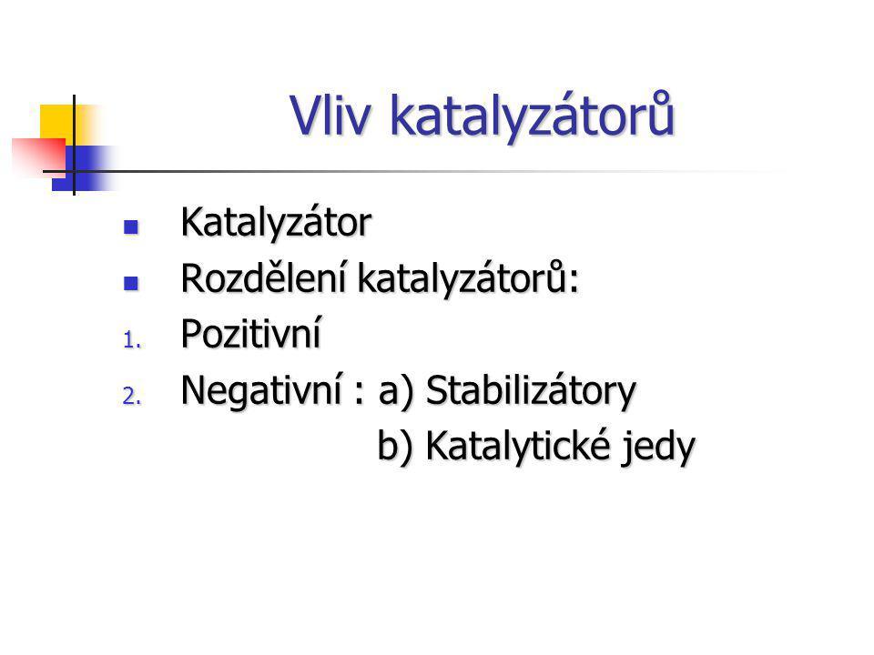 Vliv katalyzátorů Katalyzátor Rozdělení katalyzátorů: Pozitivní