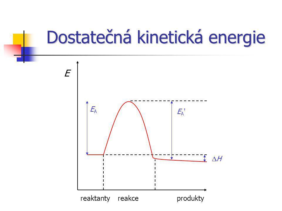 Dostatečná kinetická energie