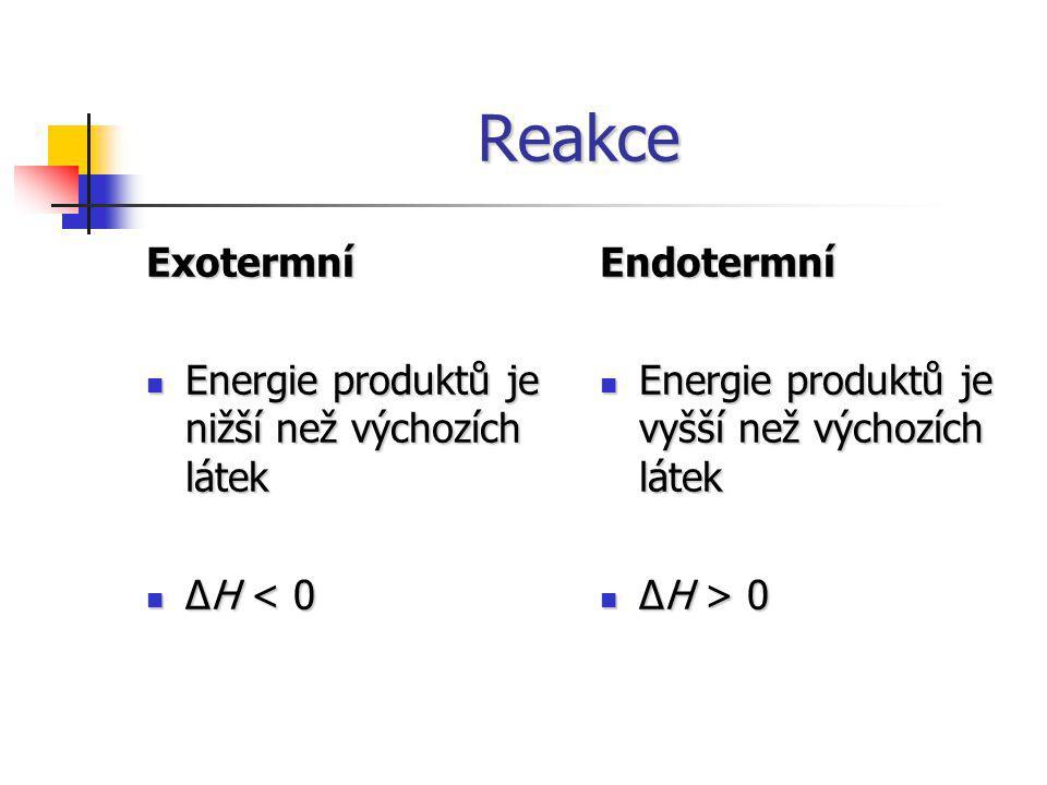 Reakce Exotermní Energie produktů je nižší než výchozích látek