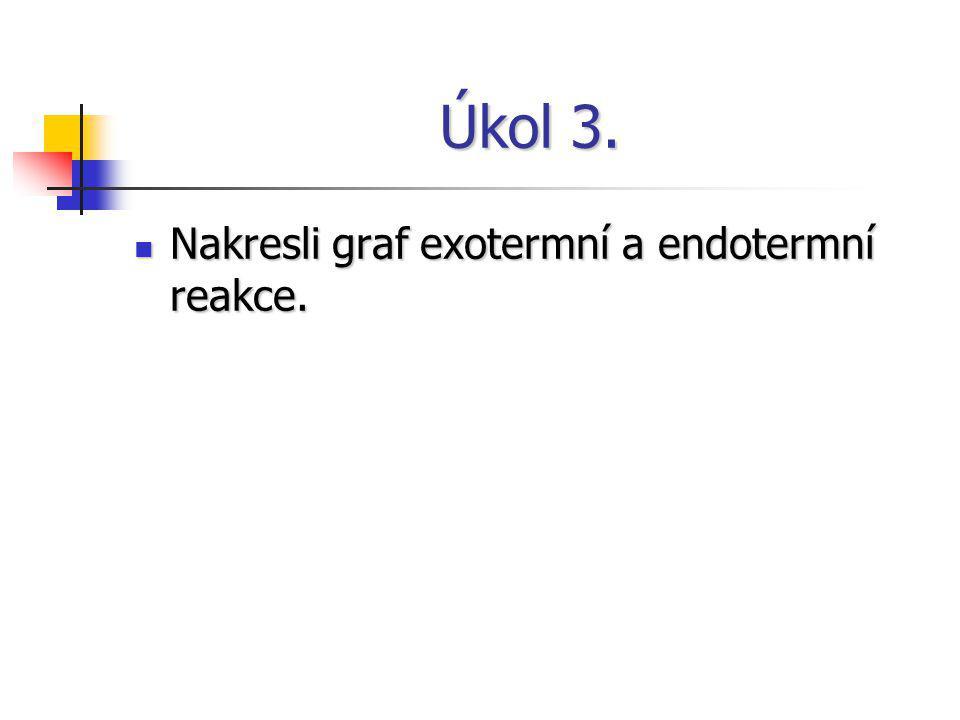 Úkol 3. Nakresli graf exotermní a endotermní reakce.