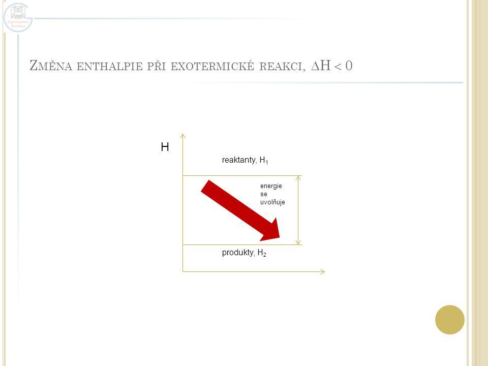Změna enthalpie při exotermické reakci, H  0