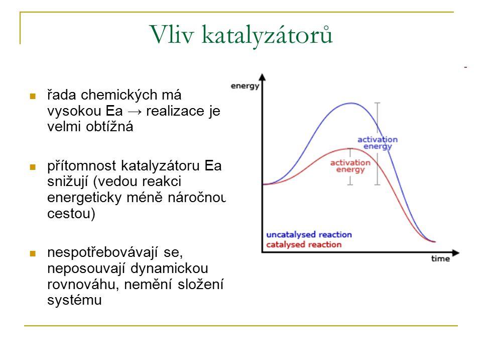 Vliv katalyzátorů řada chemických má vysokou Ea → realizace je velmi obtížná.