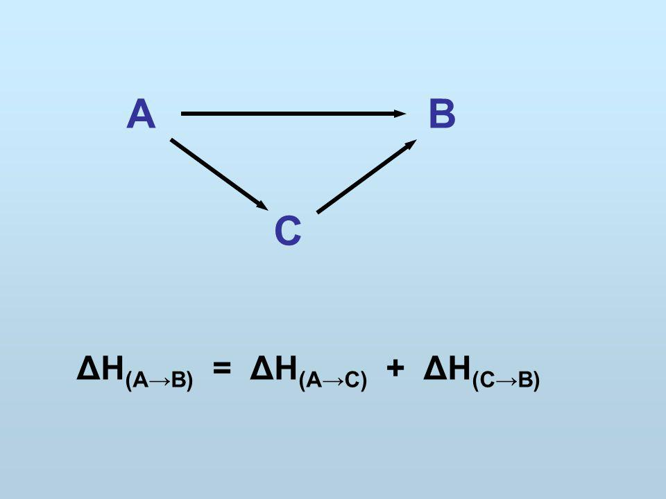 A B C ΔH(A→B) = ΔH(A→C) + ΔH(C→B)