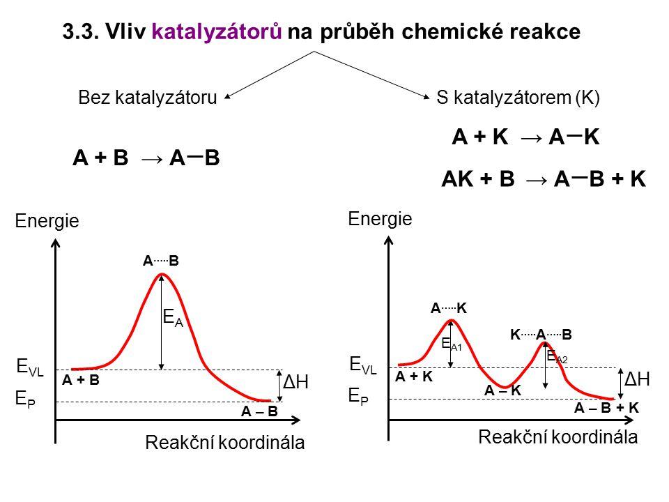 3.3. Vliv katalyzátorů na průběh chemické reakce
