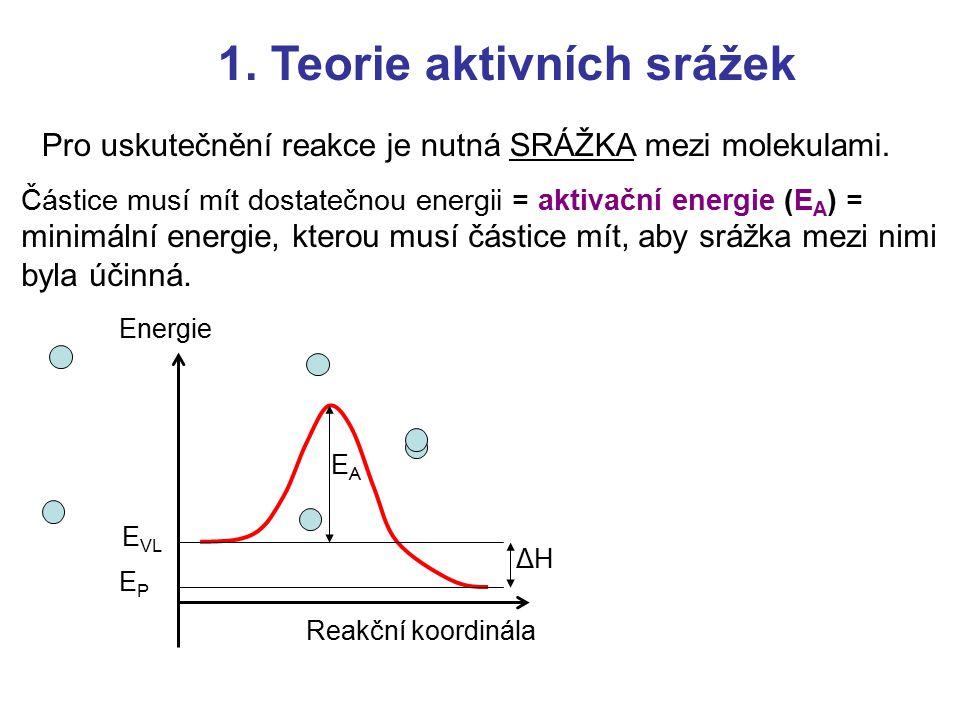 1. Teorie aktivních srážek