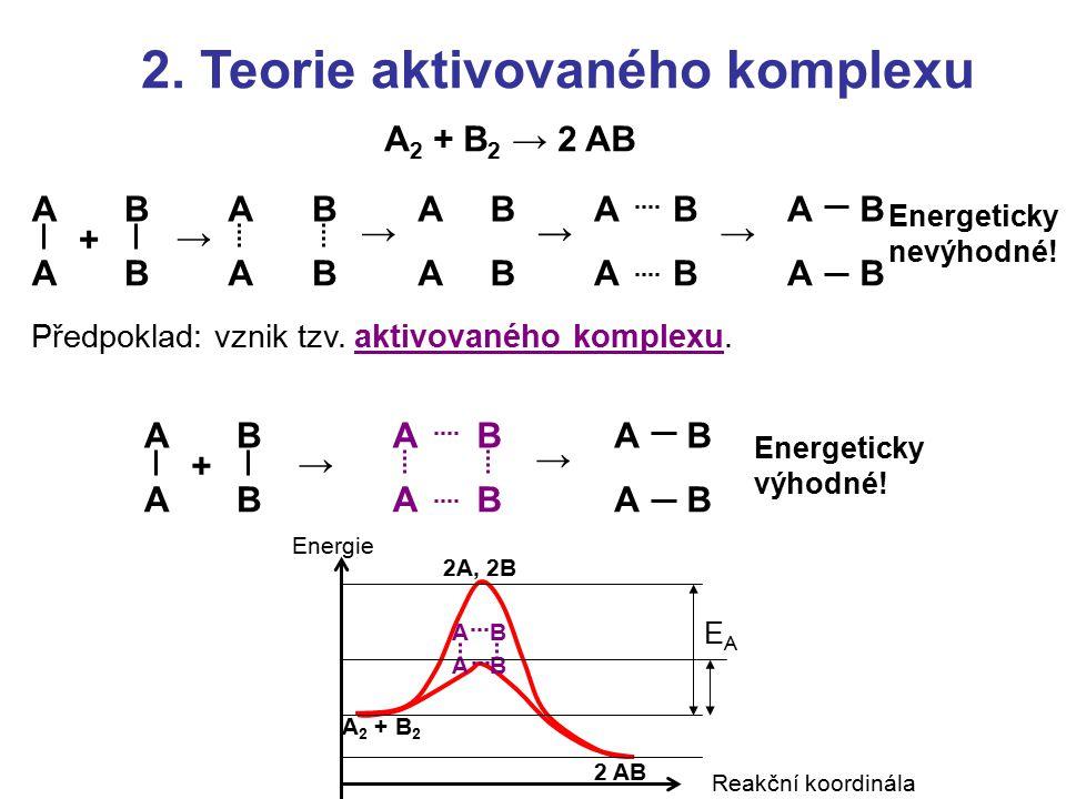 2. Teorie aktivovaného komplexu