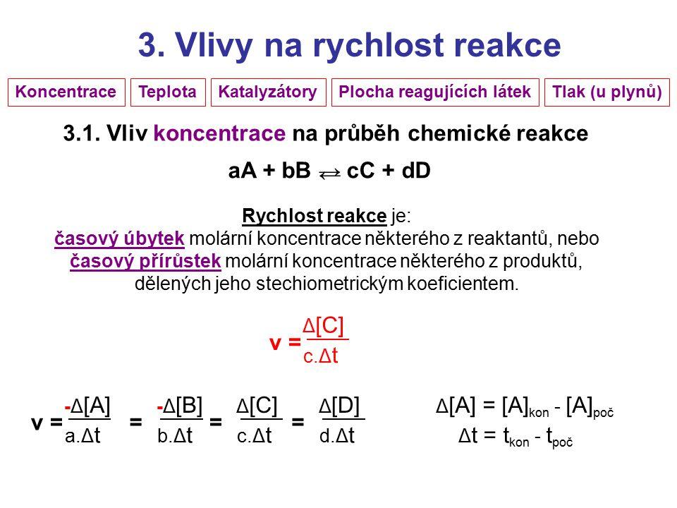 3. Vlivy na rychlost reakce