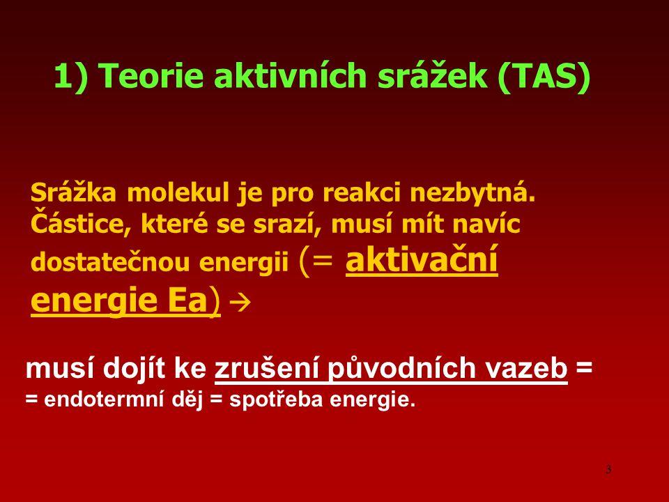 1) Teorie aktivních srážek (TAS)