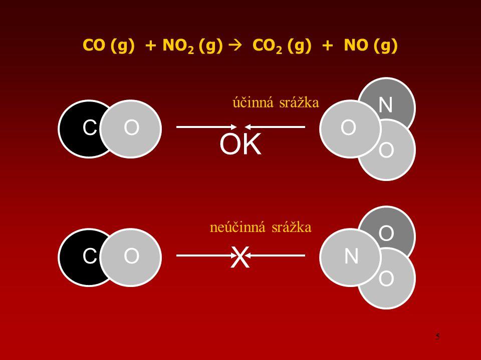 CO (g) + NO2 (g)  CO2 (g) + NO (g)