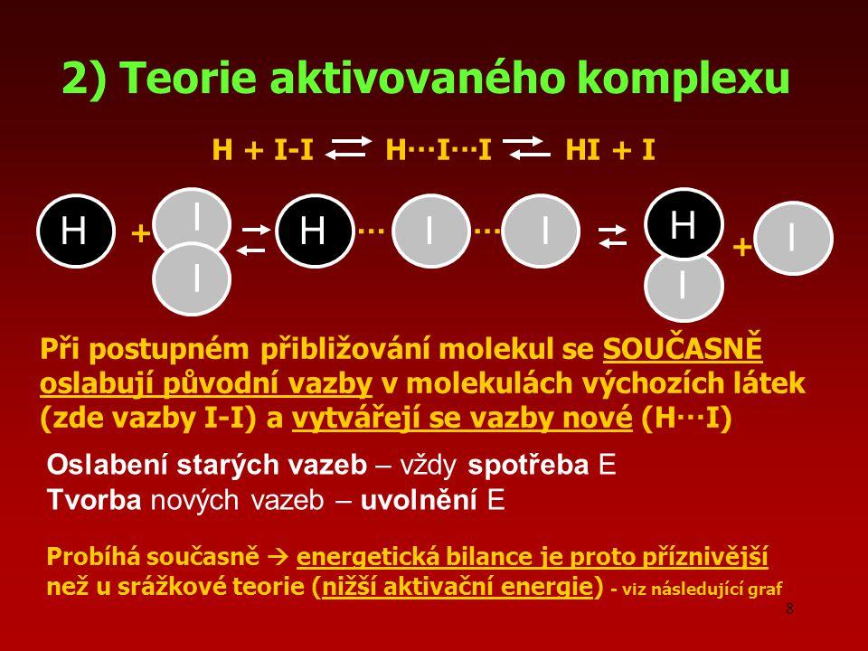 2) Teorie aktivovaného komplexu