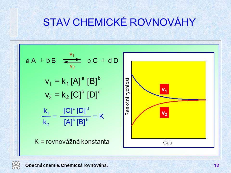 STAV CHEMICKÉ ROVNOVÁHY