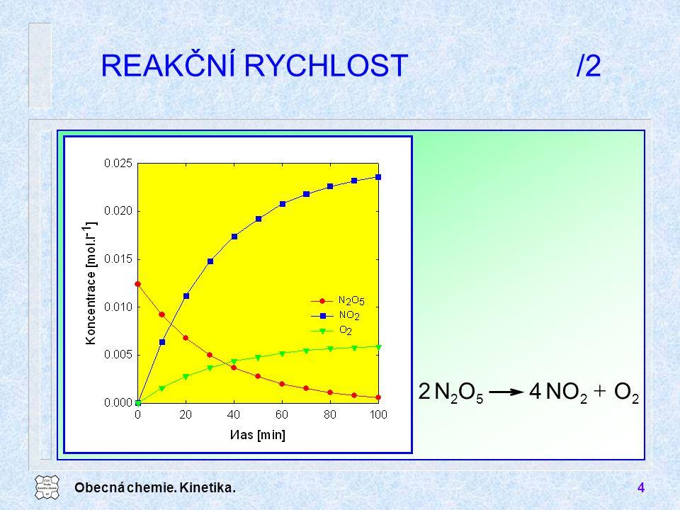 REAKČNÍ RYCHLOST /2 2 5 O NO 4 N + Obecná chemie. Kinetika.