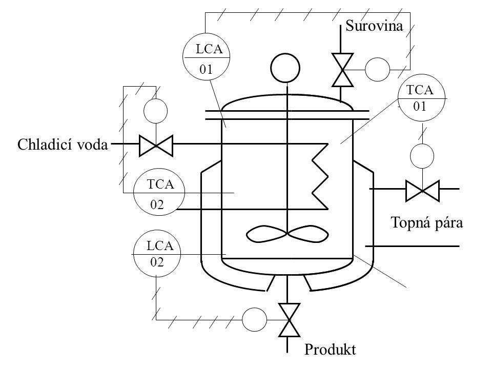 Surovina LCA 01 TCA 01 Chladicí voda TCA 02 Topná pára LCA 02 Produkt