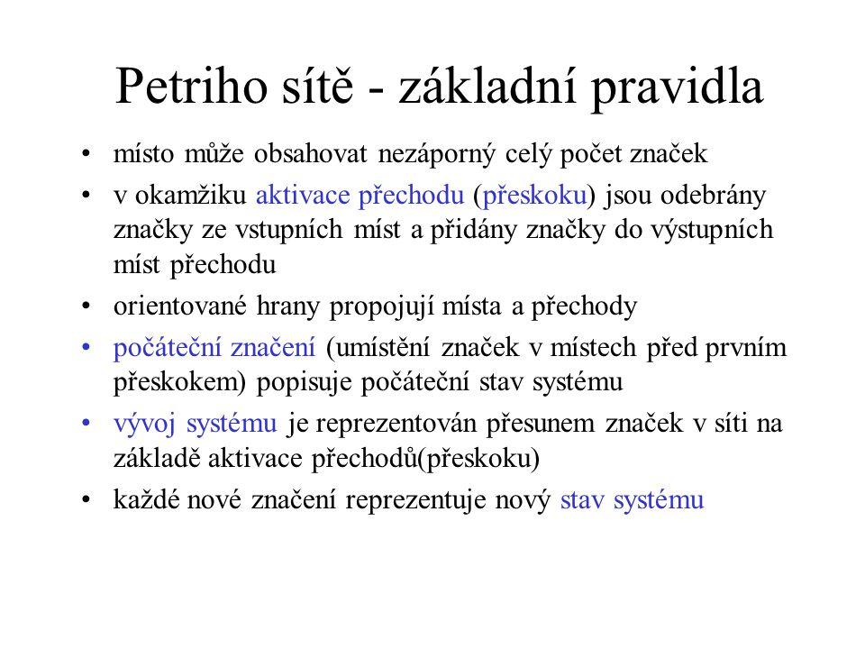 Petriho sítě - základní pravidla