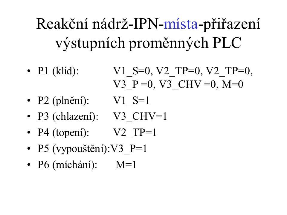 Reakční nádrž-IPN-místa-přiřazení výstupních proměnných PLC