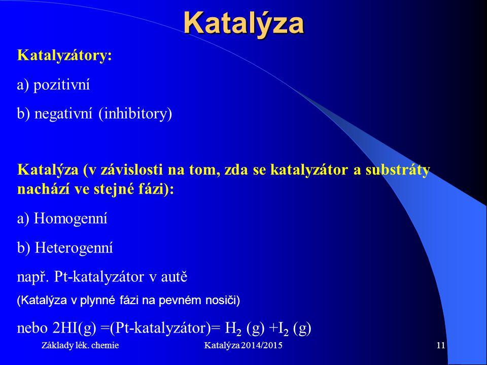 Katalýza Katalyzátory: a) pozitivní b) negativní (inhibitory)